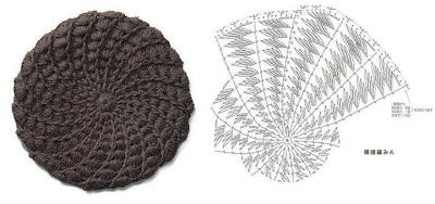 Patrones de boinas para tejer en crochet