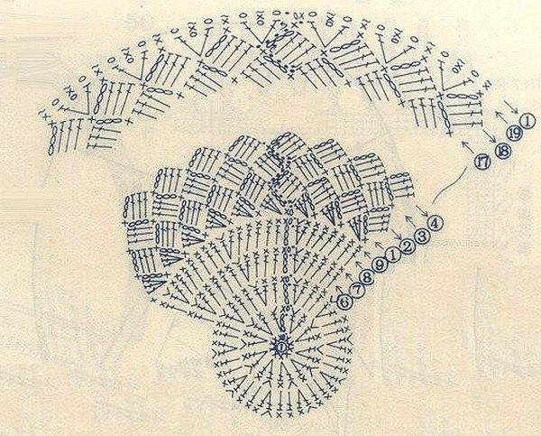 Patrones de boinas a crochet puntos para tejido modelo colores