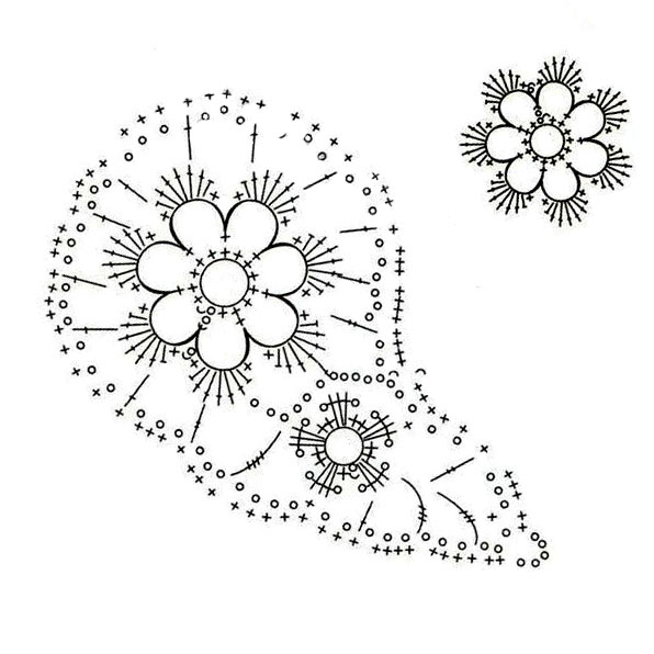 Esquema crochet gota y flores