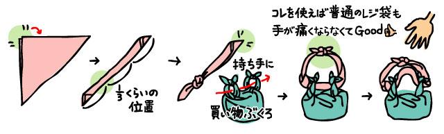 Bolsos furoshiki para colgar paso a paso con dibujos
