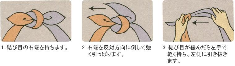 Cómo desatar el nudo furoshiki