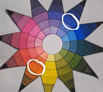 Combinar colores complementarios
