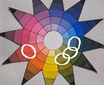 Combinar colores con la rueda de color
