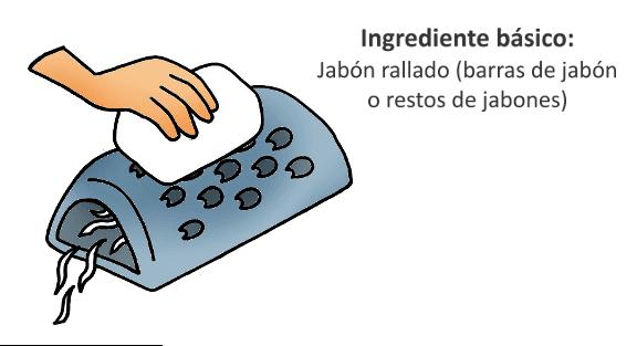 Jabones artesanales lista de ingredientes gráfico
